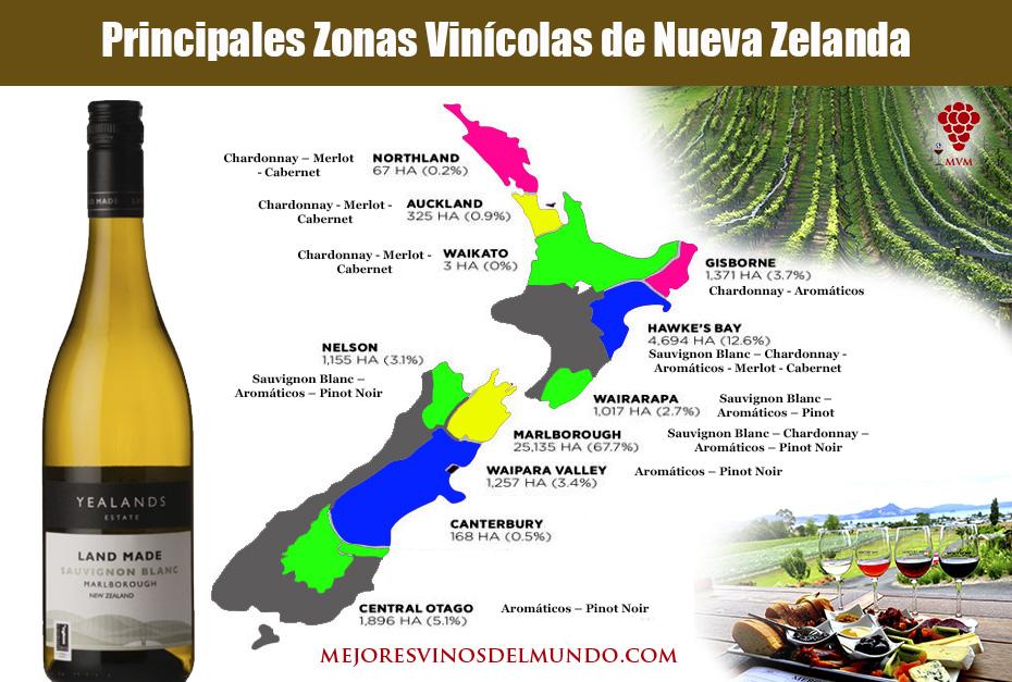 Los Vinos neozelandeses. En la imagen se representan los diferentes tipos de vino neozelandés según las uvas con las que están elaborados y las regiones en que se cultivan.