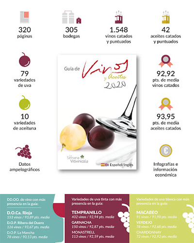 La Guía SEVI, Semana Vitivinícola es una guía de Vinos y Aceites. Basa su clasificación en las variedades de uva utiizadas.